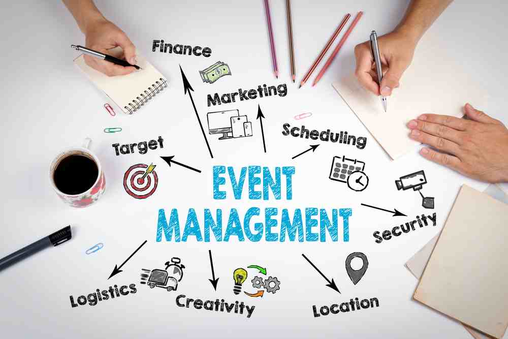 Event Management course detail