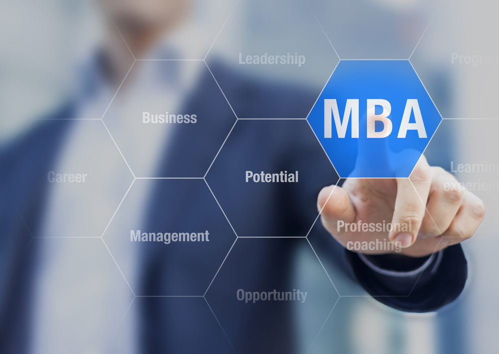Private MBA College in Chennai