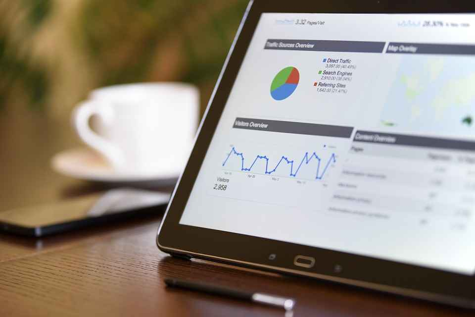 which is the best Digital Marketing Institutes in Ahmedabad