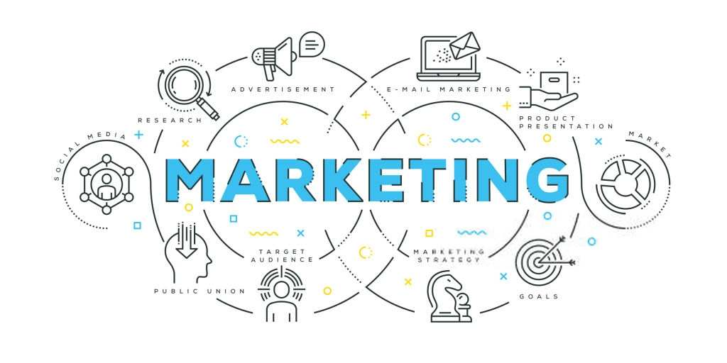Types of jobs after MBA in Marketing