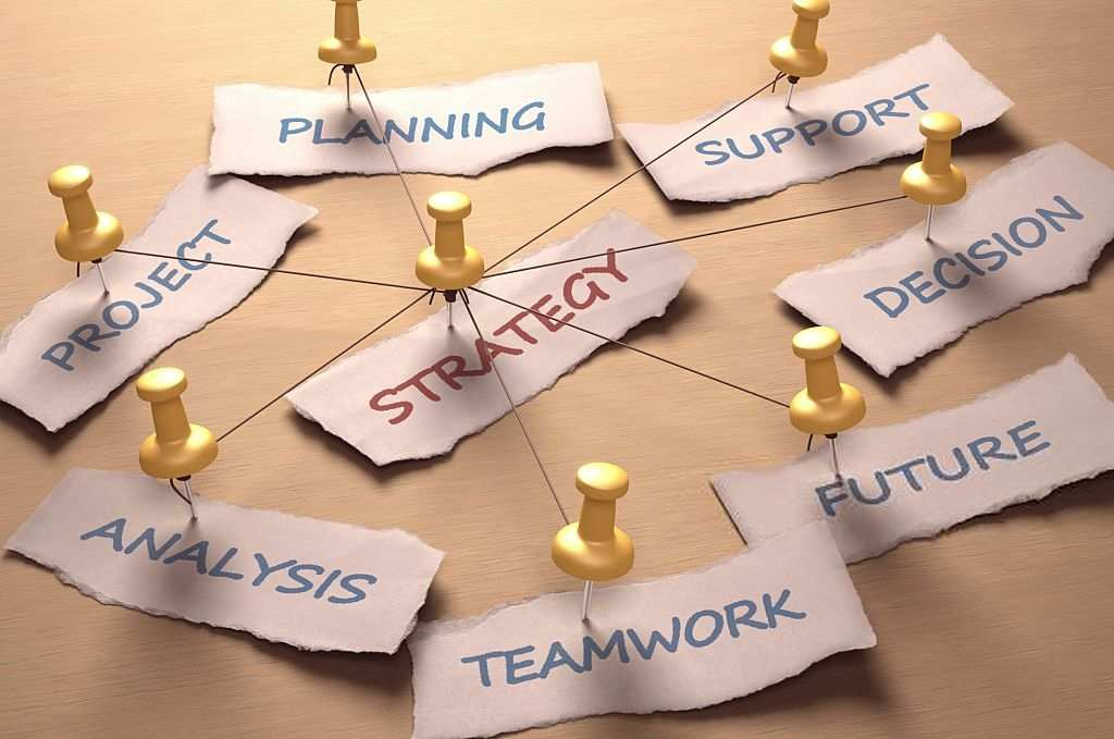 Strategy and focused effort
