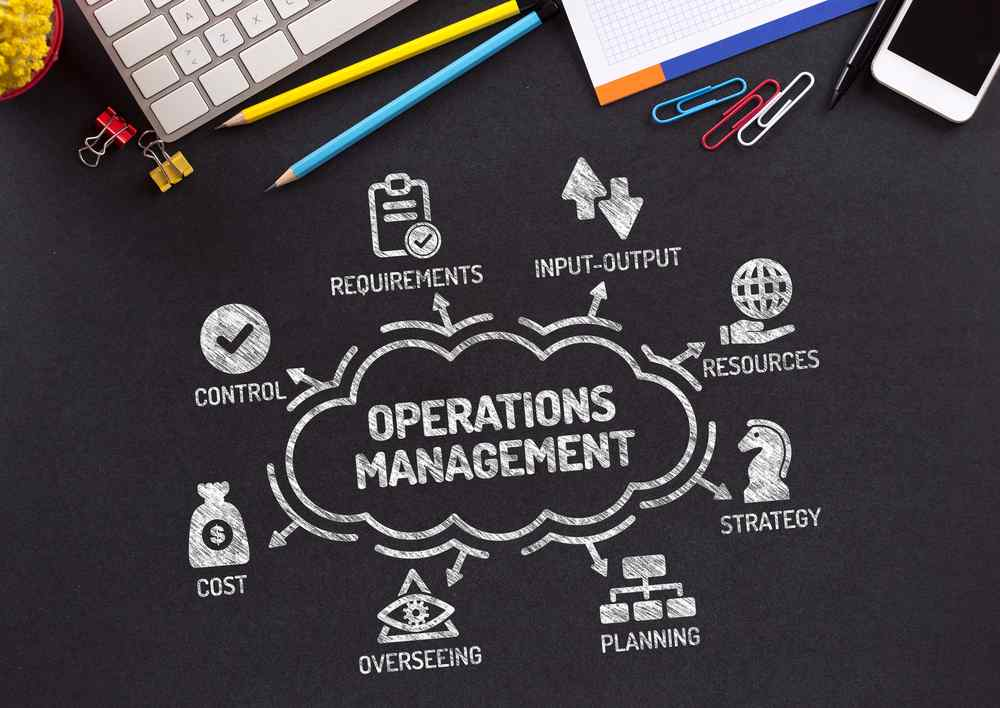 mba as Operations Manager