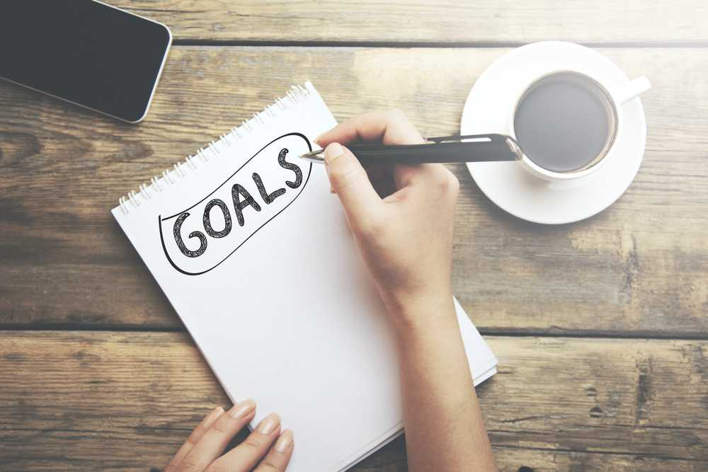 Think about your goal