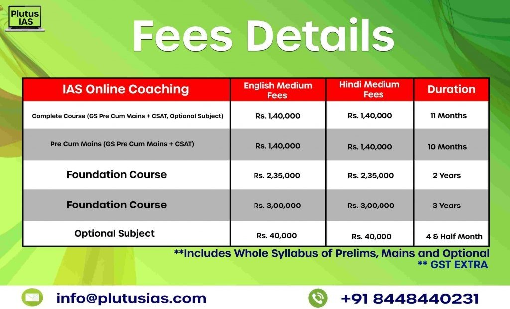 Top 13 IAS Coaching in Dehradun